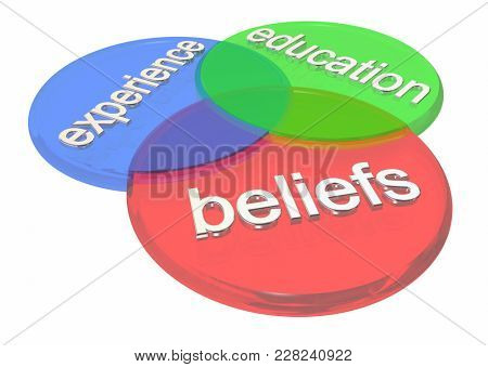 Beliefs Experience Education Venn Diagram Chart 3d Illustration