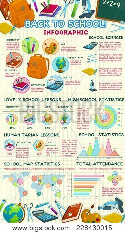 Back To School Education Infographics Template Of Diagrams And Graphs. Vector School Science Statist