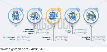 Driverless Auto Problems Vector Infographic Template. Hybrid Threat Presentation Outline Design Elem