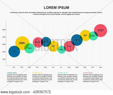 Annual Line Graph With Circles. Vector Illustration. Can Be Used For Workflow Layout, Diagram, Numbe