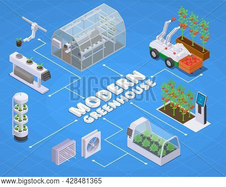 Modern Greenhouse Isometric Flowchart With Different Tools And Equipment Air Conditioning Automatic