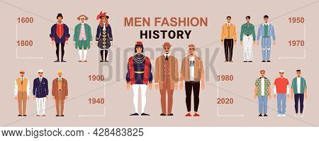 Men Fashion History Horizontal Background With Male Characters Dressed In Suits From 17th To 20th Ce