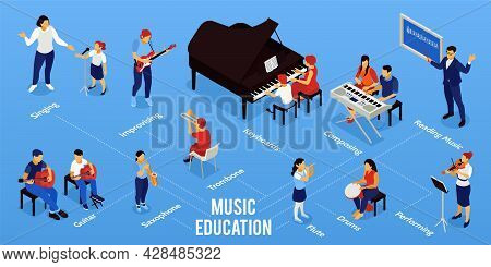 Music School Conservatory Education Isometric Infographic Flowchart With Composing Course Singing Fo