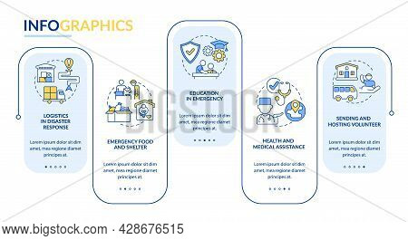 Types Of Humanitarian Aid Vector Infographic Template. Medical Assistance Outline Design Elements. D