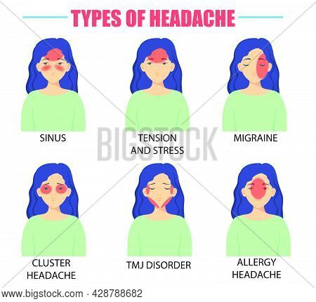 Different Types Of Headaches Vector Illustrations Set. Female Faces With Symptoms Of Cluster And All