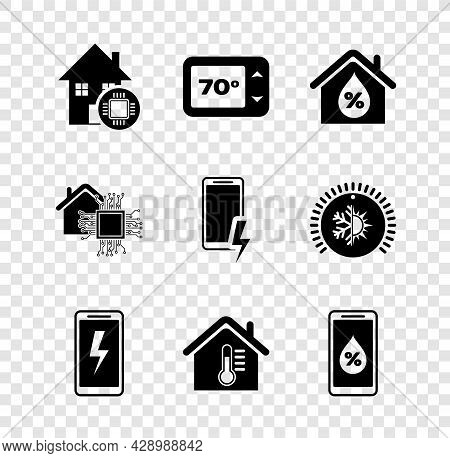 Set Smart Home, Thermostat, House Humidity, Mobile Charging Battery, Temperature, Humidity For Smart