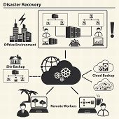 Disaster recovery, Cloud computing and Data management concept  Vector poster