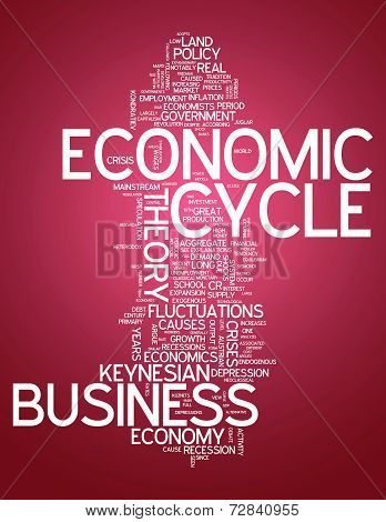 Word Cloud with Economic Cycle related tags poster