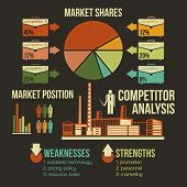 Competitor analysis infographics template in retro style poster