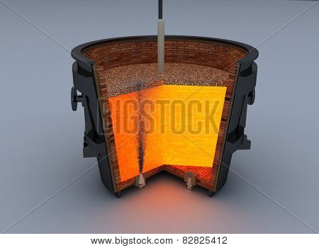 Metallurgical Ladle Furnace
