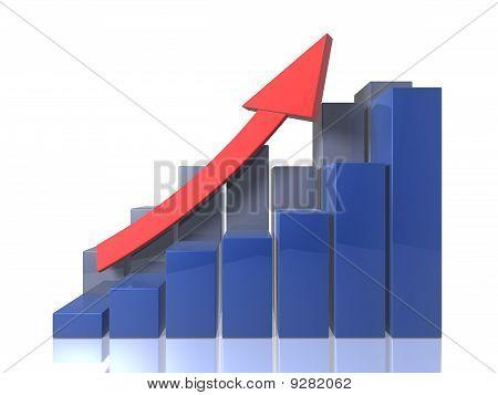 Bar graph ascending - front view