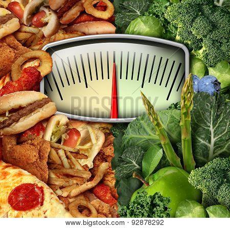 Dieting Choice