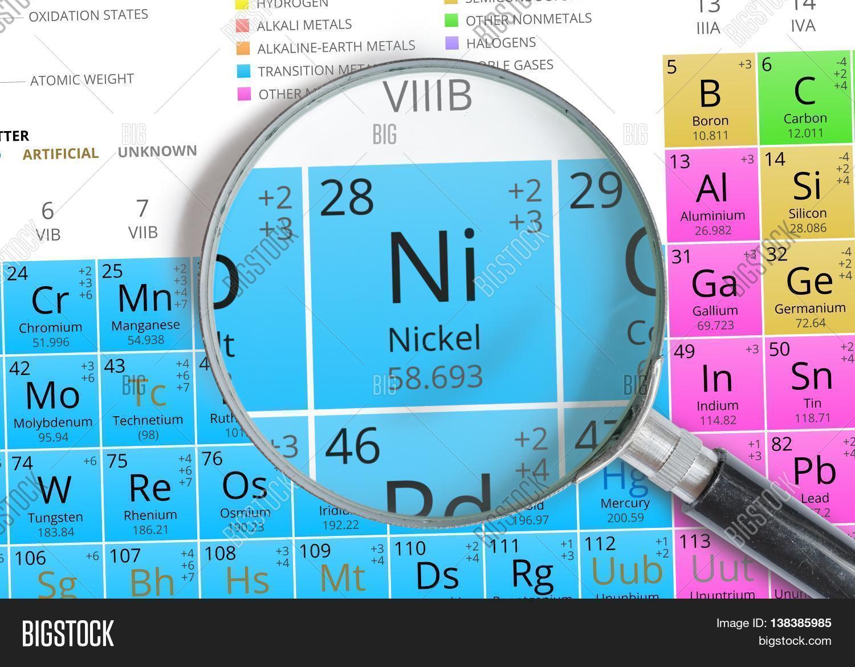Nickel symbol ni element image photo bigstock nickel symbol ni element of the periodic table zoomed with ma urtaz Image collections