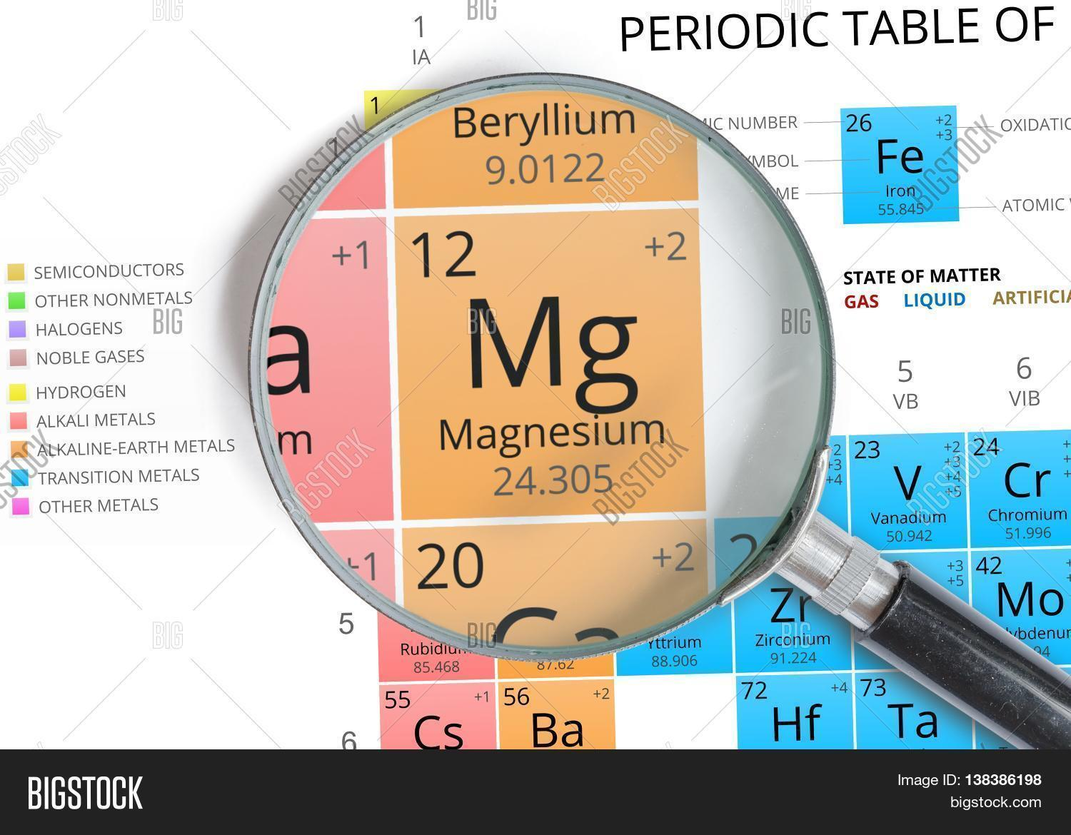 Magnesium symbol mg image photo free trial bigstock magnesium symbol mg element of the periodic table zoomed with urtaz Images