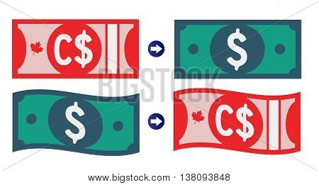 Canadian and American Dollar Exchange - Conversion
