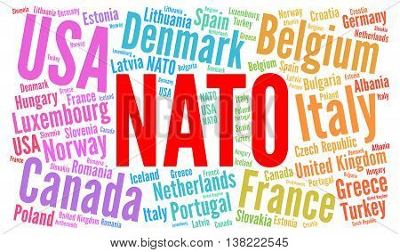 NATO countries word cloud with a white background
