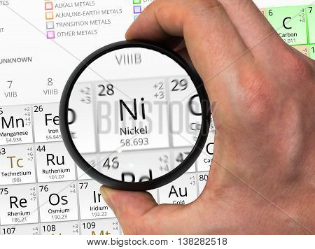 Nickel Symbol - Ni. Element Of The Periodic Table Zoomed With Ma