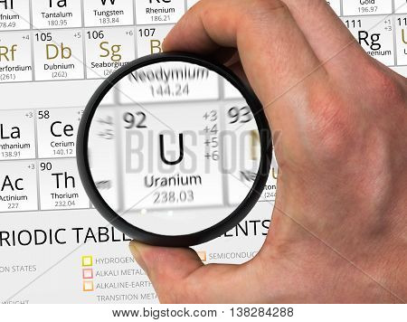 Uranium Symbol - U. Element Of The Periodic Table Zoomed With Ma