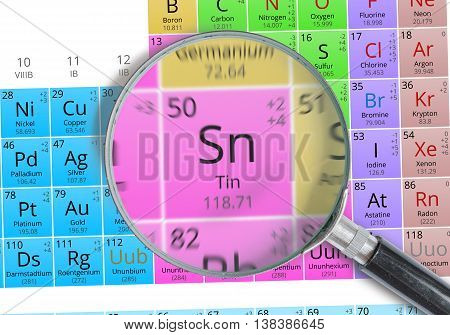 Tin - Element Of Mendeleev Periodic Table Magnified With Magnify