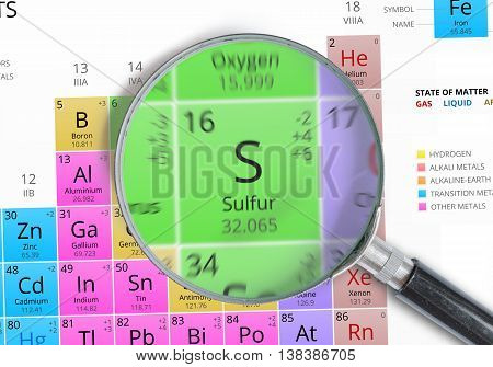Sulfur - Element Of Mendeleev Periodic Table Magnified With Magn