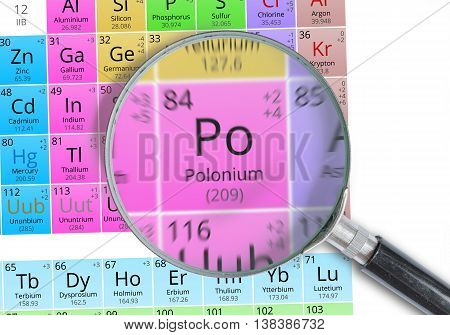 Polonium - Element Of Mendeleev Periodic Table Magnified With Ma