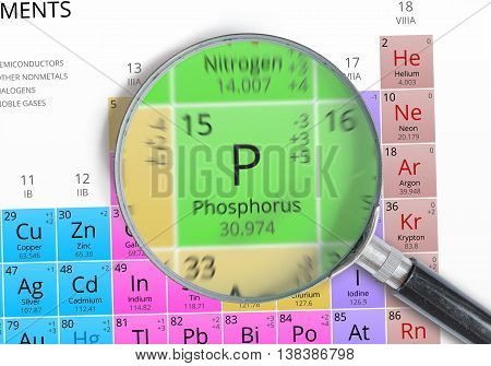 Phosphorus - Element Of Mendeleev Periodic Table Magnified With