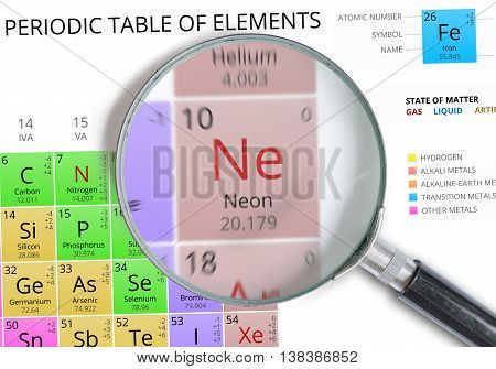 Neon - Element Of Mendeleev Periodic Table Magnified With Magnif