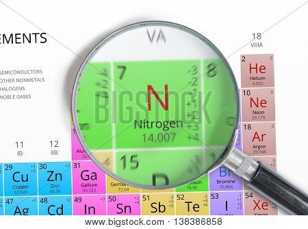 Nitrogen- Element Of Mendeleev Periodic Table Magnified With Mag