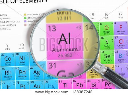Aluminium - Element Of Mendeleev Periodic Table Magnified With M