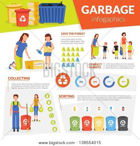 Domestic waste garbage sorting and curbside collection for recycling and reuse flat infographic poster abstract vector illustration