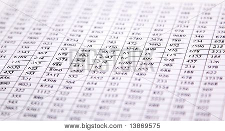 checking balance - preparation of a balance sheet