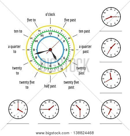 Telling time. What time is it. Write time shown on clock vector illustration