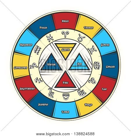 Vector zodiac circle signs. Horoscope colorful icons on white background