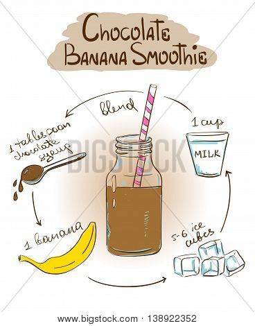 Hand drawn sketch illustration with Chocolate Banana smoothie. Including recipe and ingredients for restaurant or cafe. Healthy lifestyle concept.