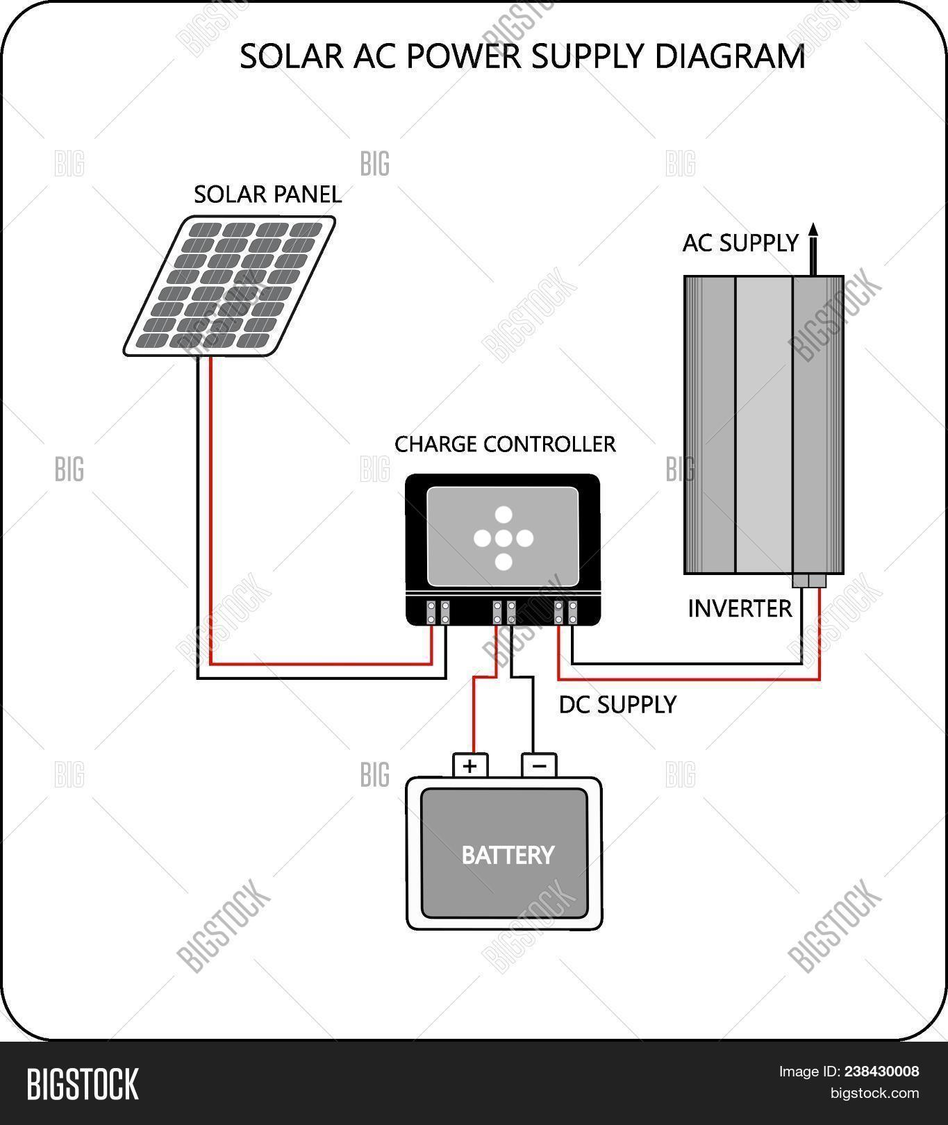 Solar Ac Power System Image Photo Free Trial Bigstock Panel Diagram With Battery Charge Controller And Inverter