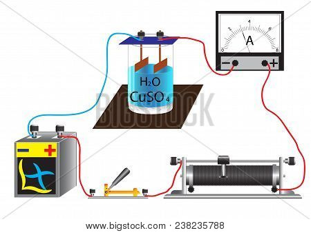 The Physicochemical Process Is Electrolysis, As A Result Of Which The Constituent Parts Of The Subst
