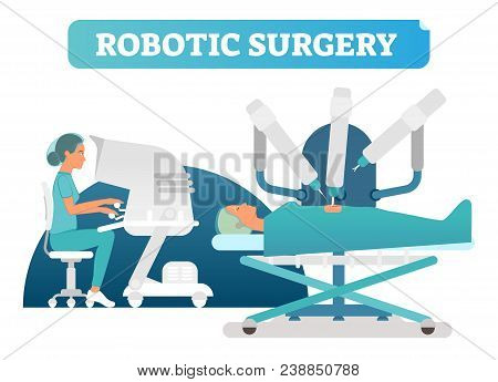 Robotic Surgery Health Care Concept Vector Illustration Scene With Patients, Robotic Arms, And Femal