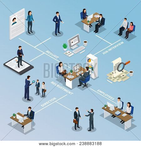 Employment Isometric Flowchart With Recruitment Agency Resume Search Selection Job Interview Hiring