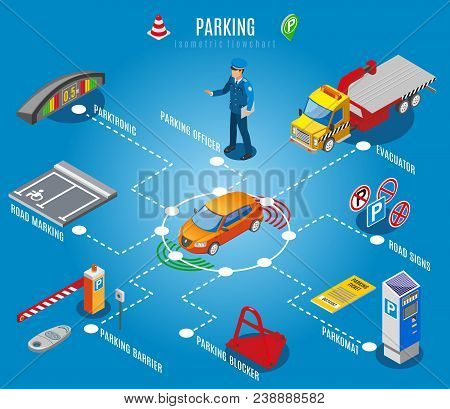 Isometric Parking Flowchart  With Parktronic Parking Officer Barrier Blocker Road Sings Evacuator An