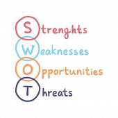 Strenghts, weaknesses, opportunities and threats vector business sign. SWOT handwritten concept. poster