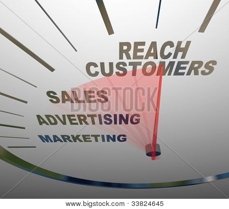 A speedometer with needle racing to the words Reach Customers, rising past the terms Advertising, Marketing and Sales to form a successful business plan for achieving growth