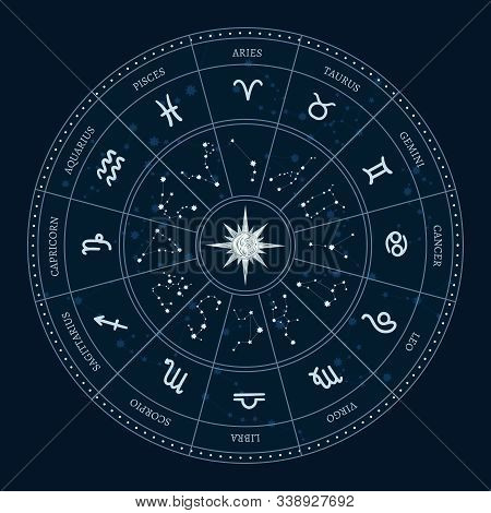 Astrology Zodiac Signs Circle. Horoscope Wheel With Zodiac Symbols, Round Astrological Calendar. Chi