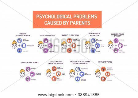 Psychological Problems Caused By Parents Color Line Icons Set. Mental Disorders. Connect With Childh