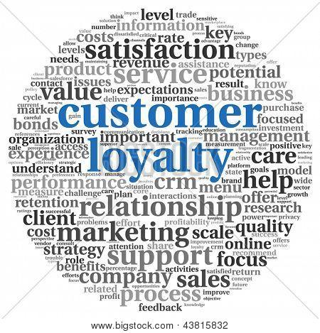 Conceito de lealdade do cliente em nuvem de Tags de palavra em branco