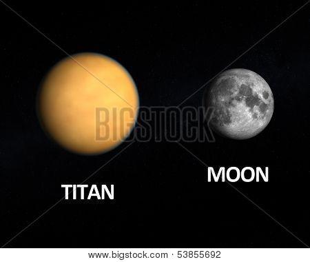 Saturn Moon Titan And The Earth Moon