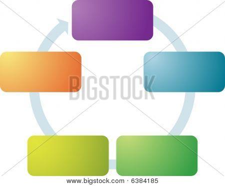 Process Relationship Business Diagram