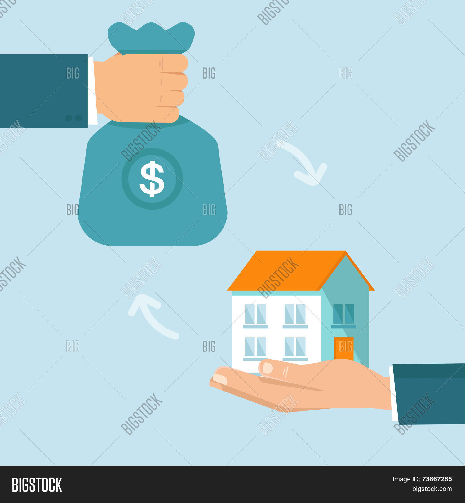 purchasing a flat Buyers will often be tempted by flats for sale at what appear to be bargain prices but they should be wary as there is usually a good reason why a property is being sold for a low price.