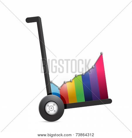 Business Graph On A Dolly. Illustration