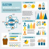 Election and voting icon infographic set with candidates debates symbols and charts vector illustration poster