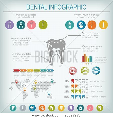 Dental And Teeth Care Infographics.